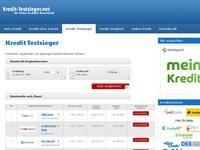 Kredit-Testsieger Partnerprogramm
